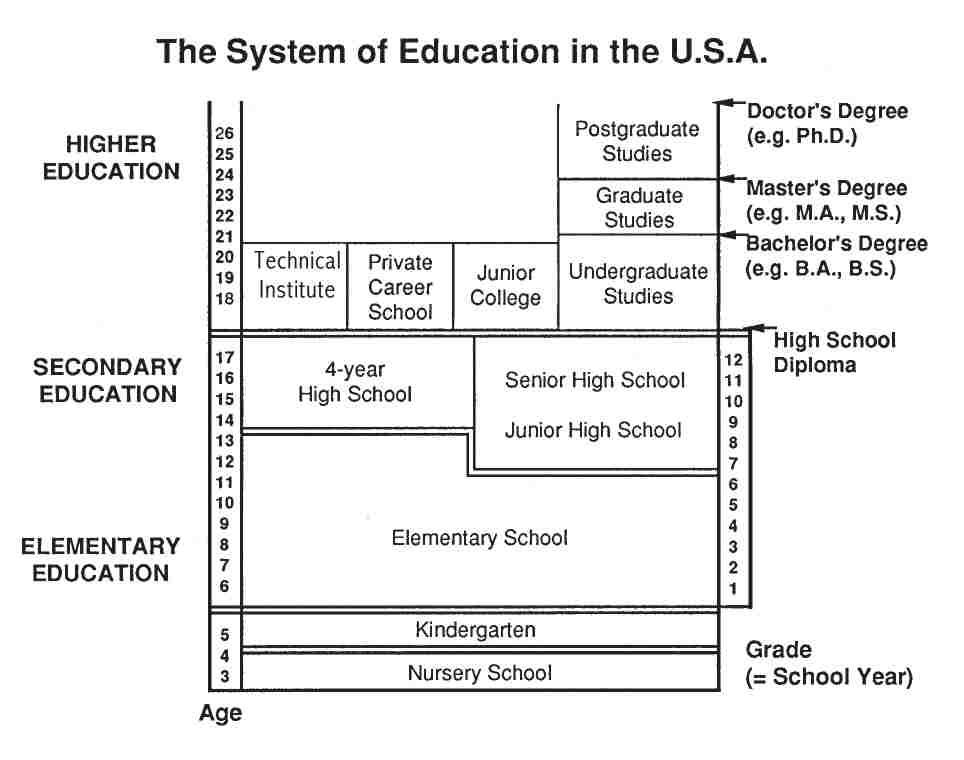 comparing the similarities and differences in the school system of japan and america